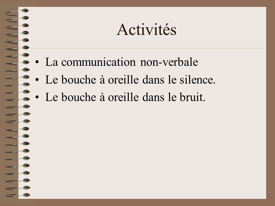 Activités La communication non-verbale