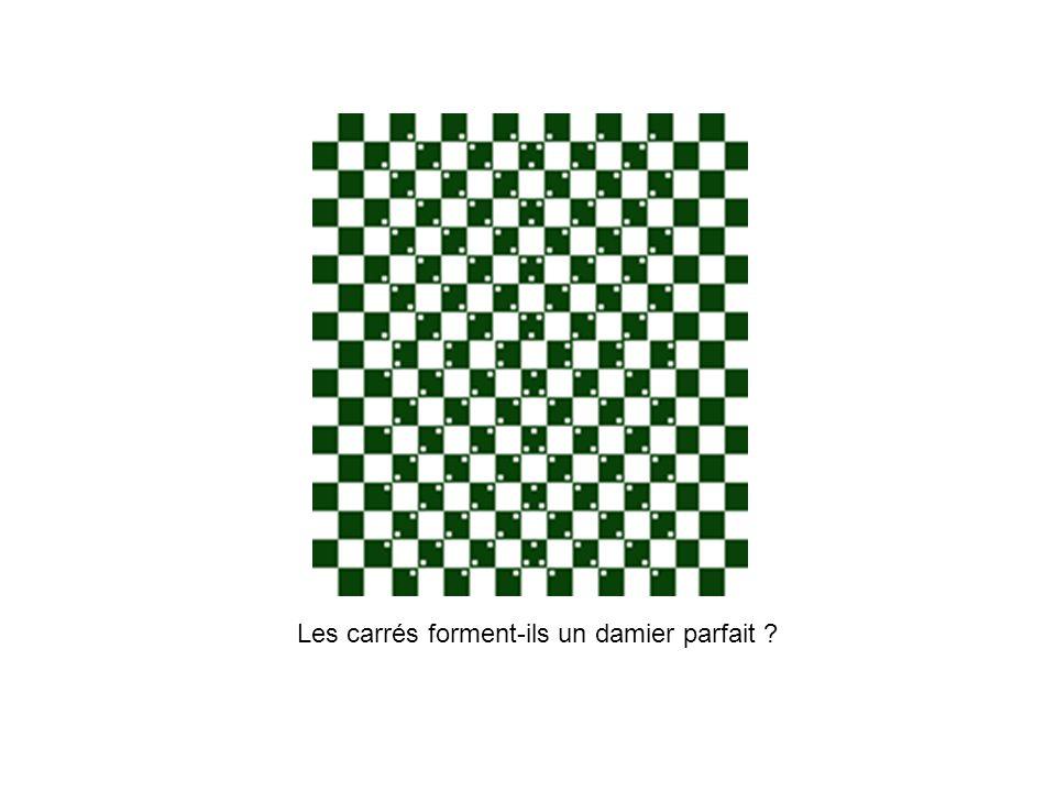 Les carrés forment-ils un damier parfait