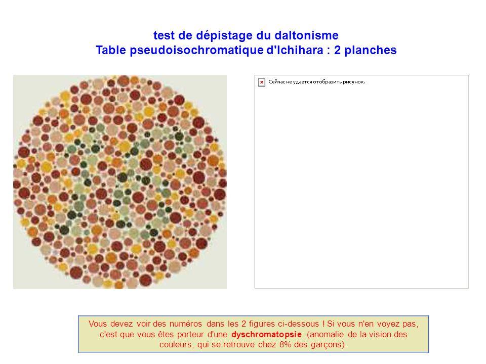 test de dépistage du daltonisme Table pseudoisochromatique d Ichihara : 2 planches