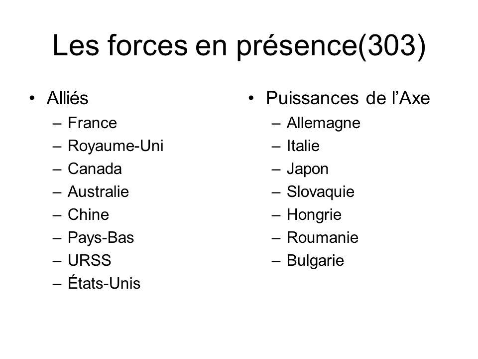 Les forces en présence(303)
