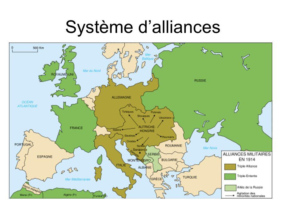 Système d'alliances