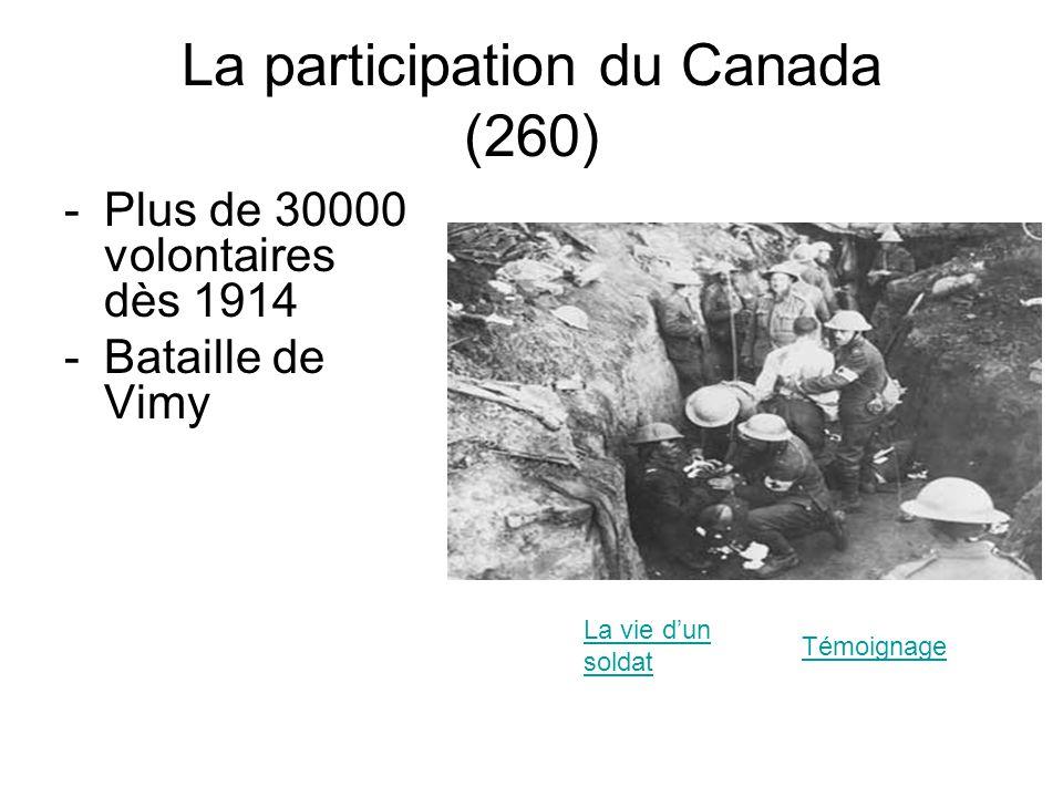 La participation du Canada (260)
