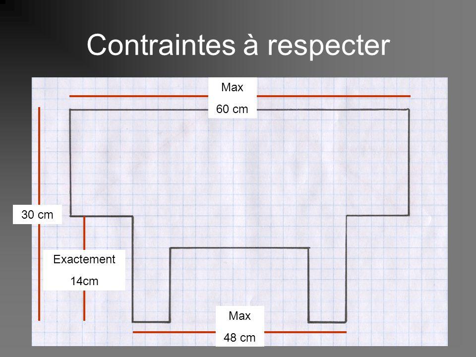 Contraintes à respecter