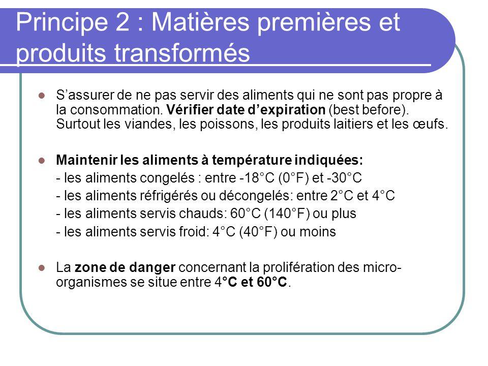 Principe 2 : Matières premières et produits transformés