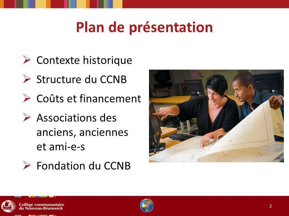 Plan de présentation Contexte historique Structure du CCNB