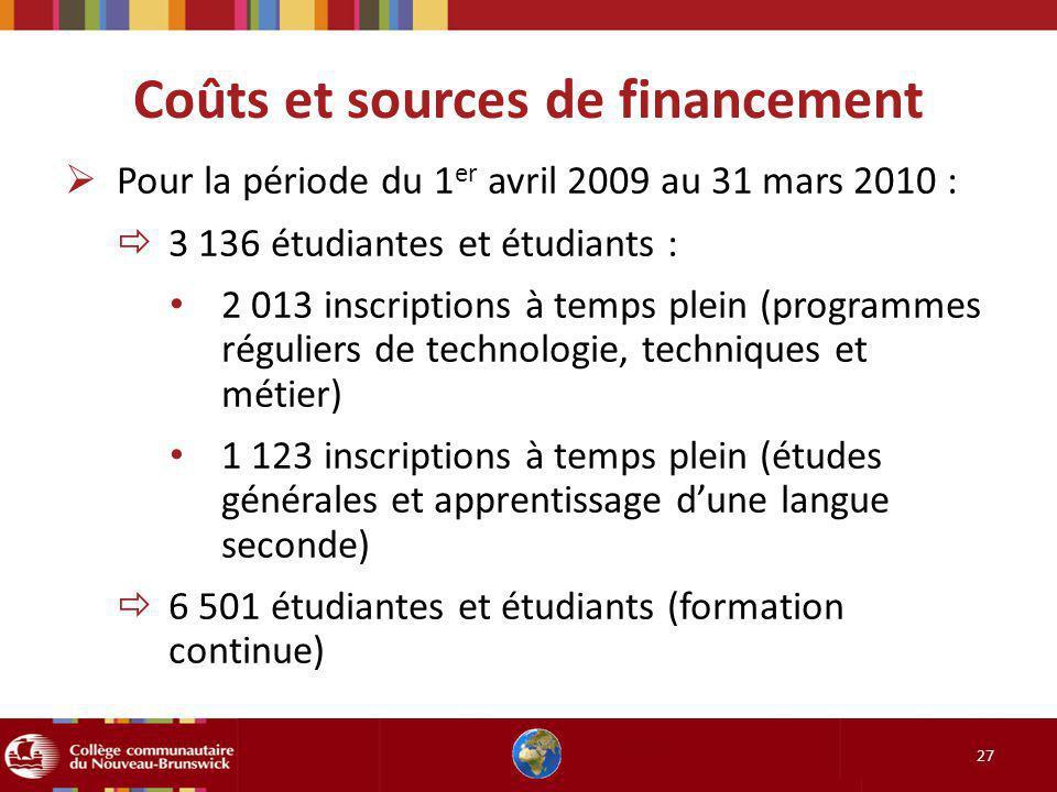 Coûts et sources de financement