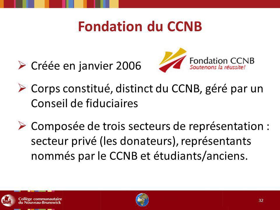 Fondation du CCNB Créée en janvier 2006