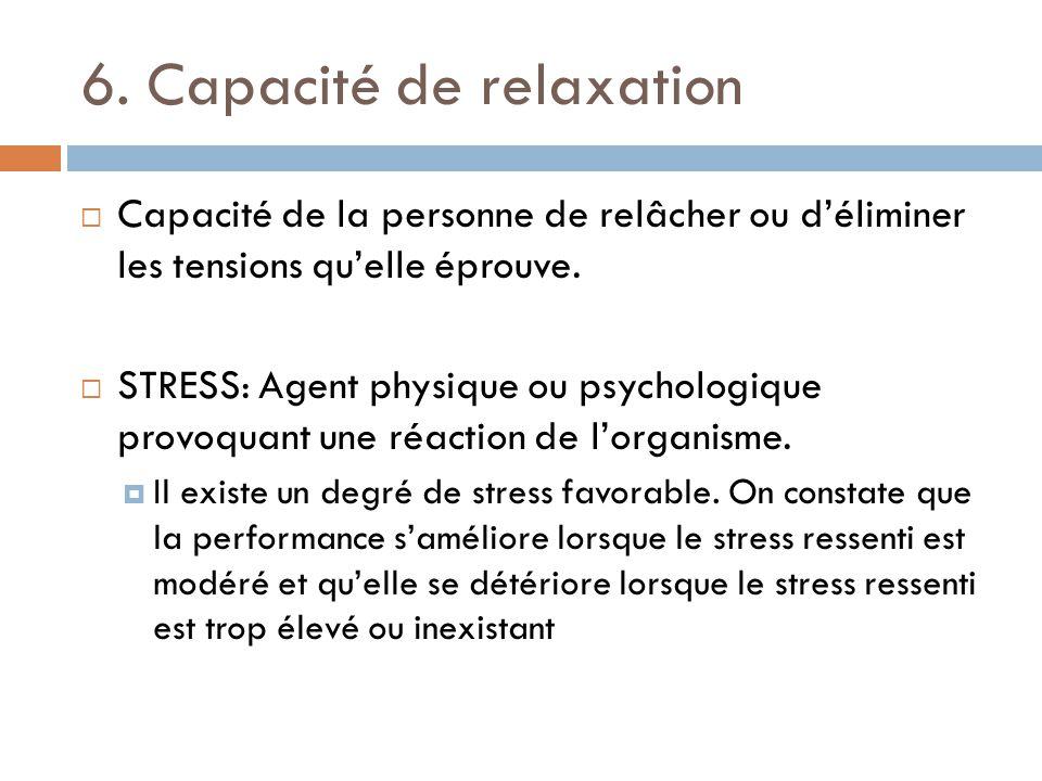 6. Capacité de relaxation