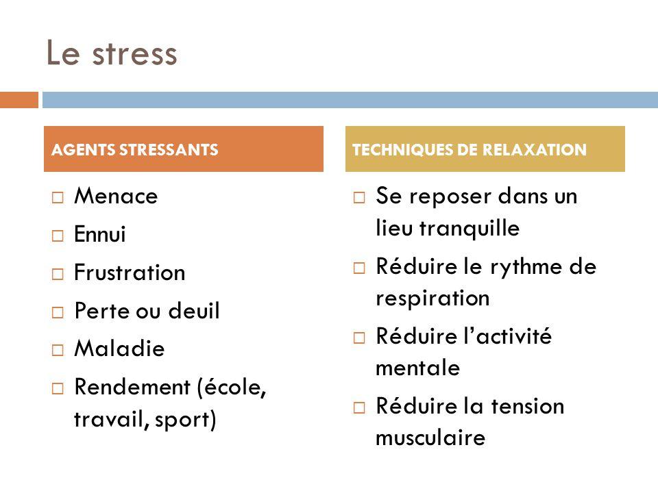 Le stress Menace Ennui Frustration Perte ou deuil Maladie