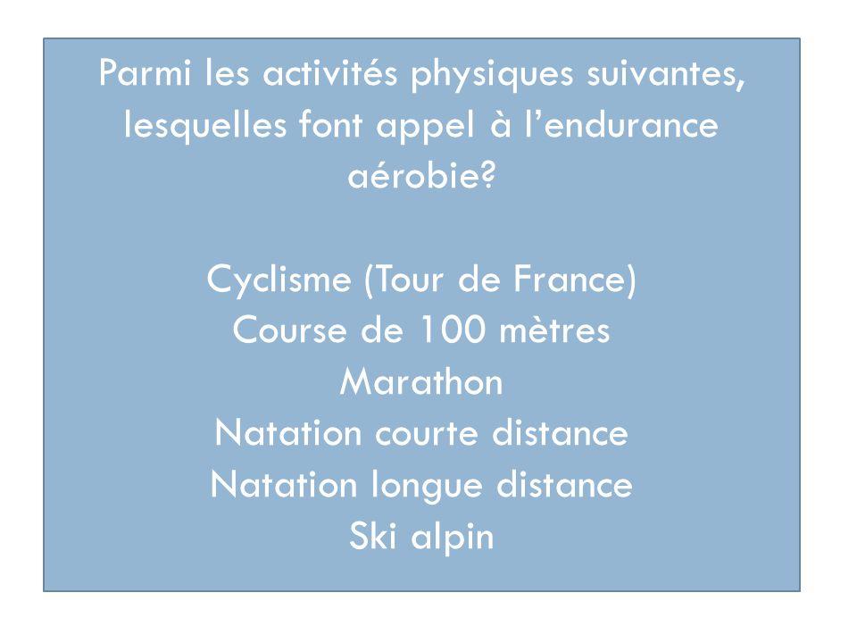 Cyclisme (Tour de France) Course de 100 mètres Marathon