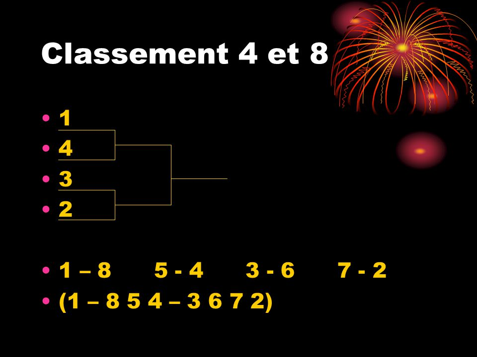Classement 4 et 8 1 4 3 2 1 – 8 5 - 4 3 - 6 7 - 2 (1 – 8 5 4 – 3 6 7 2)