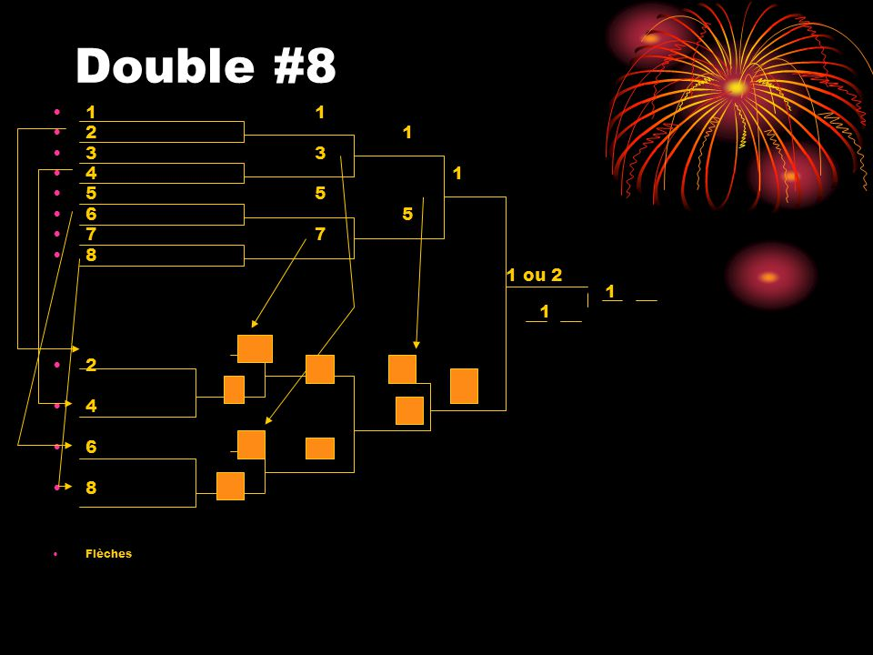 Double #8 1 1. 2 1. 3 3. 4 1. 5 5. 6 5. 7 7. 8. 1 ou 2 1.