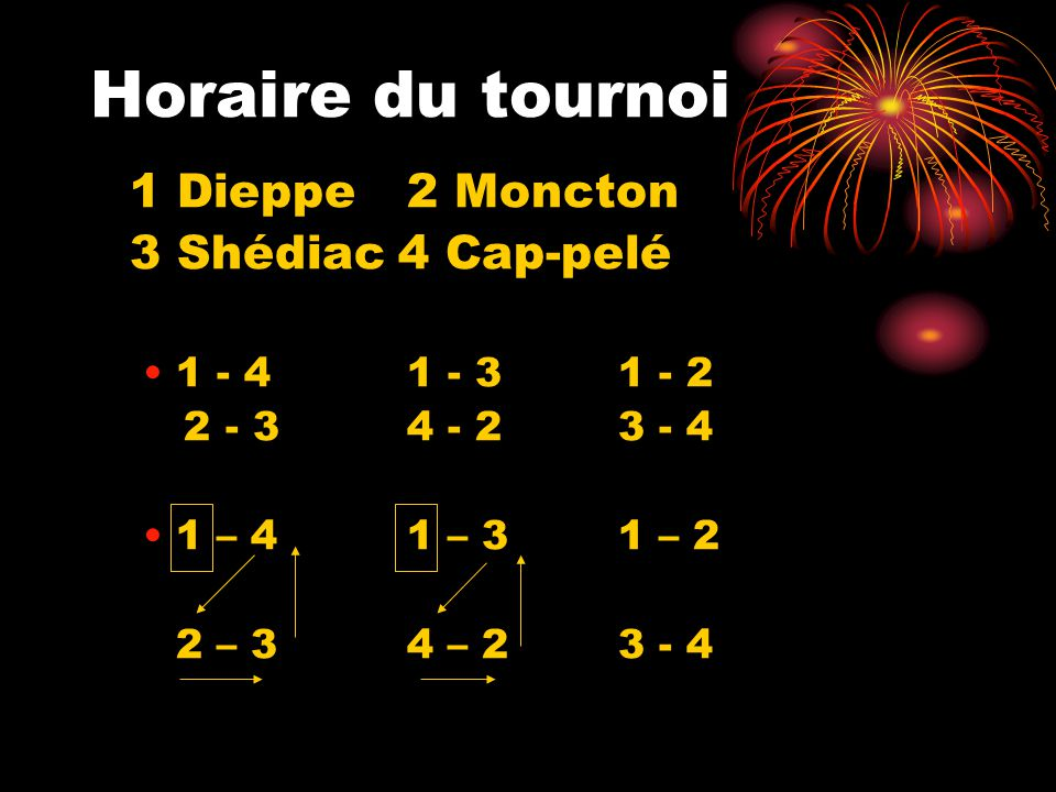Horaire du tournoi 1 Dieppe 2 Moncton 3 Shédiac 4 Cap-pelé