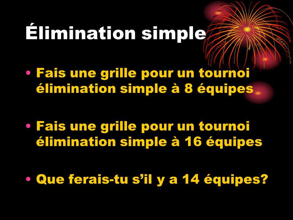 Élimination simple Fais une grille pour un tournoi élimination simple à 8 équipes. Fais une grille pour un tournoi élimination simple à 16 équipes.