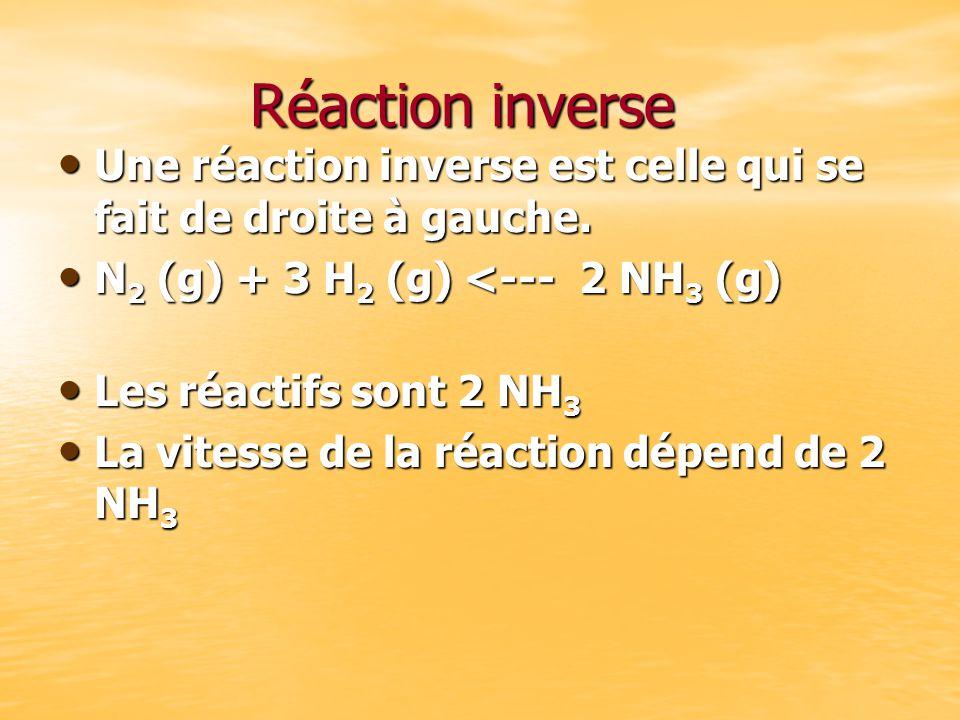 Réaction inverse Une réaction inverse est celle qui se fait de droite à gauche. N2 (g) + 3 H2 (g) <--- 2 NH3 (g)