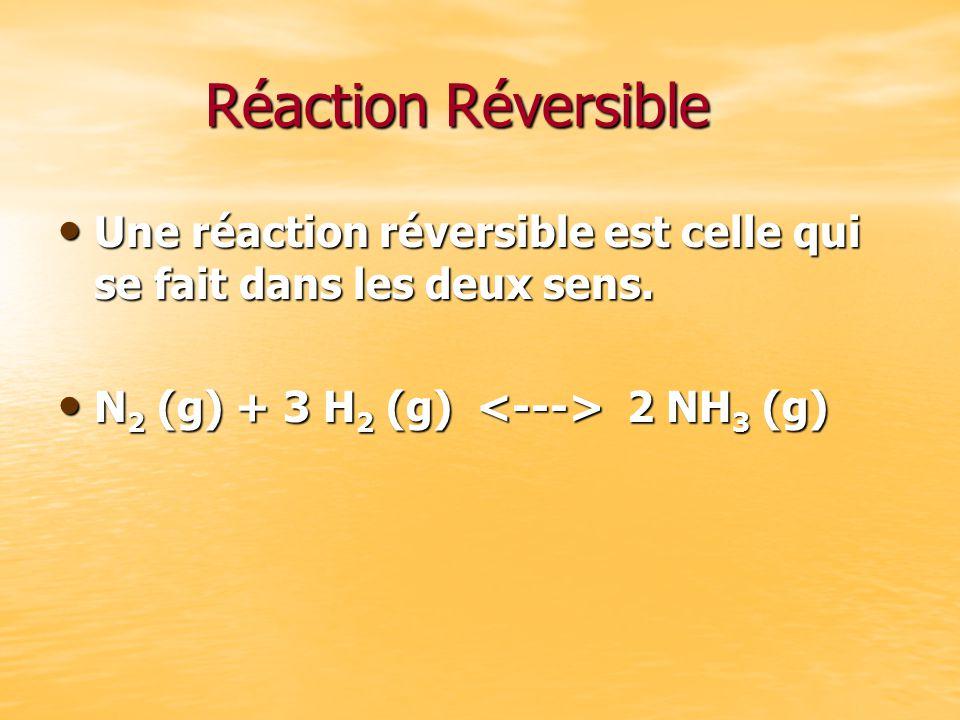 Réaction Réversible Une réaction réversible est celle qui se fait dans les deux sens.