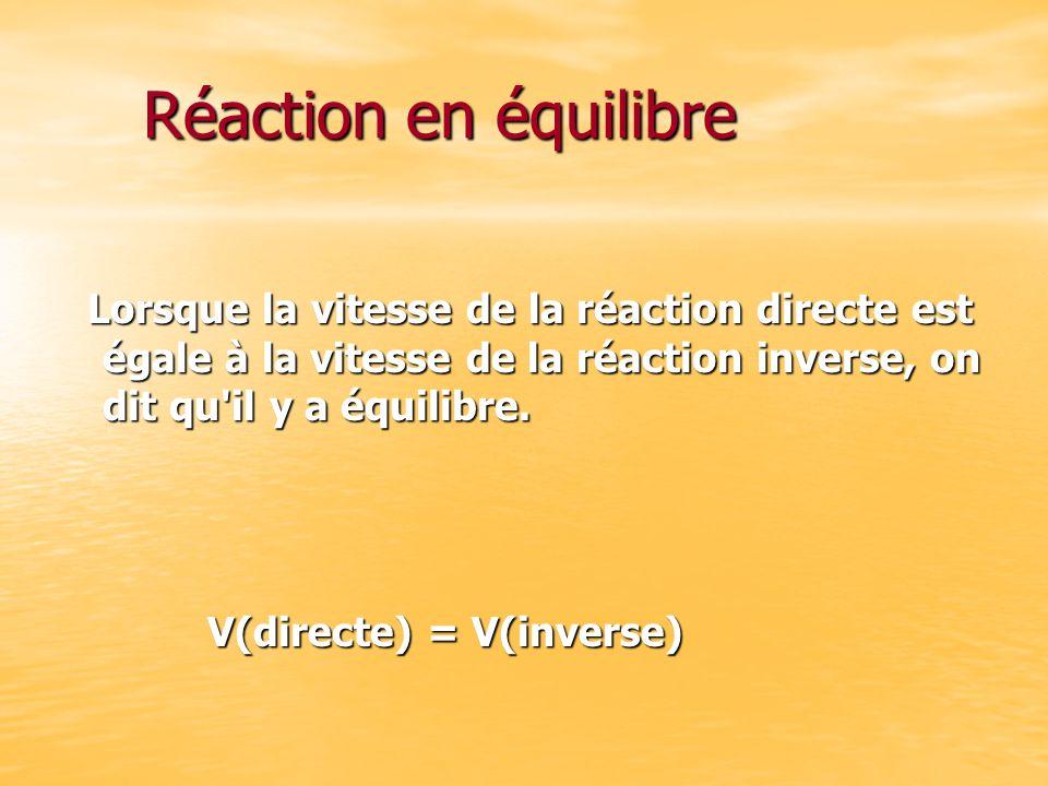 Réaction en équilibre Lorsque la vitesse de la réaction directe est égale à la vitesse de la réaction inverse, on dit qu il y a équilibre.