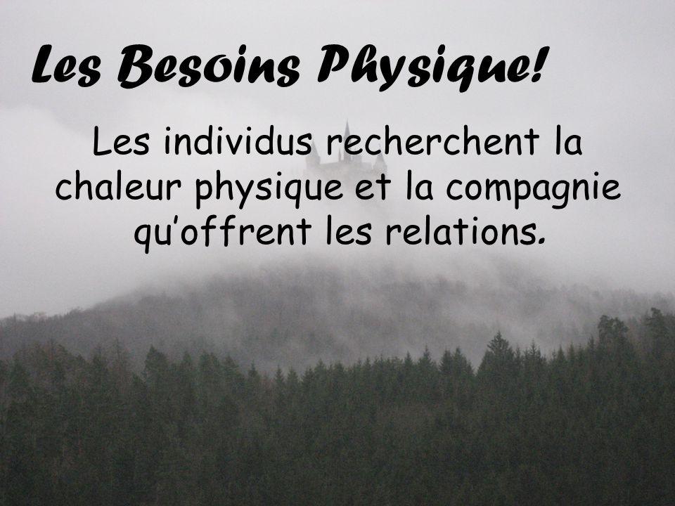 Les Besoins Physique.
