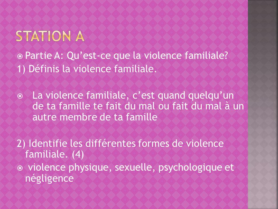 Station A Partie A: Qu'est-ce que la violence familiale