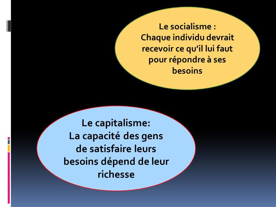 Le socialisme : Chaque individu devrait recevoir ce qu'il lui faut pour répondre à ses besoins. Le capitalisme: