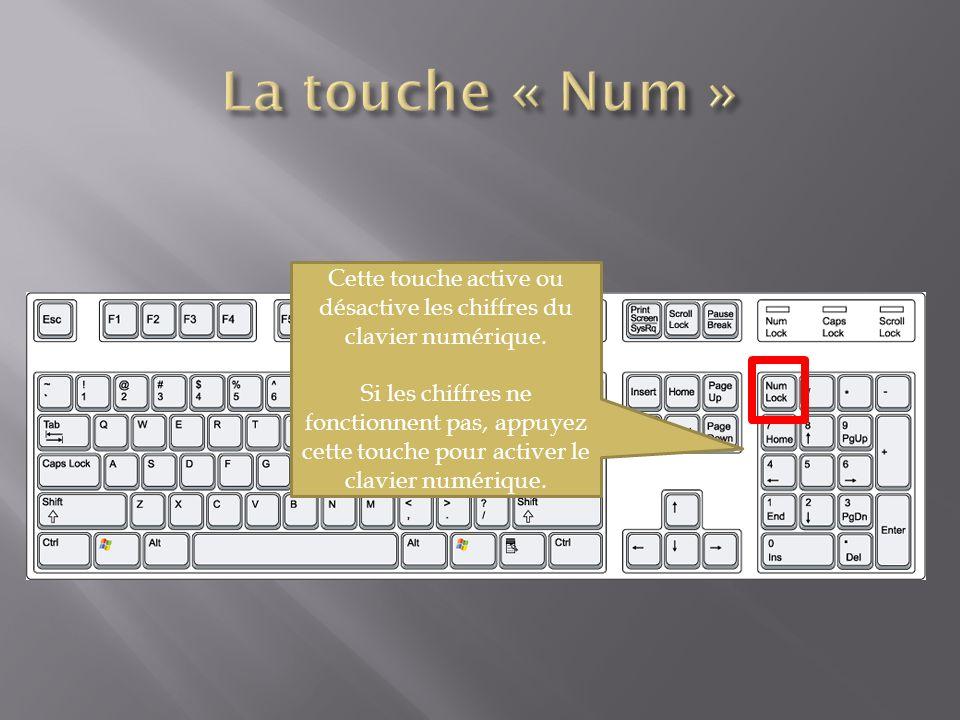 Cette touche active ou désactive les chiffres du clavier numérique.