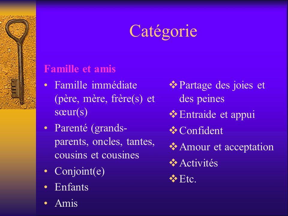 Catégorie Famille et amis