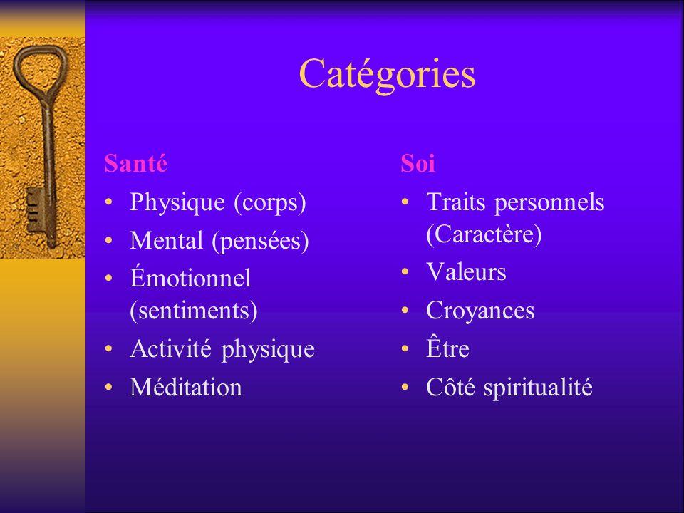 Catégories Santé Physique (corps) Mental (pensées)