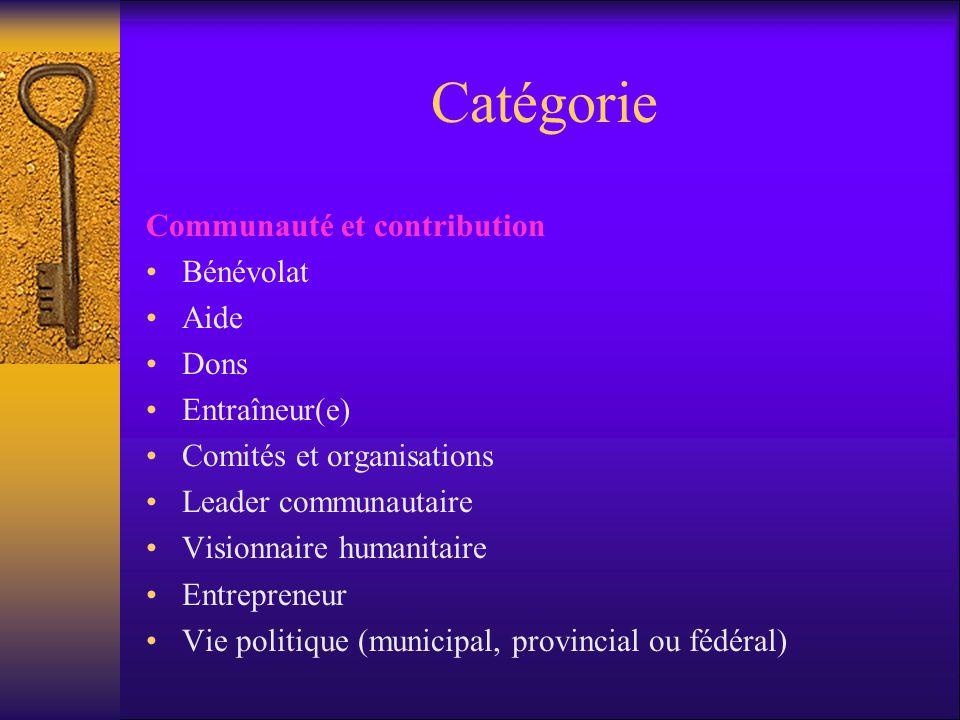Catégorie Communauté et contribution Bénévolat Aide Dons Entraîneur(e)