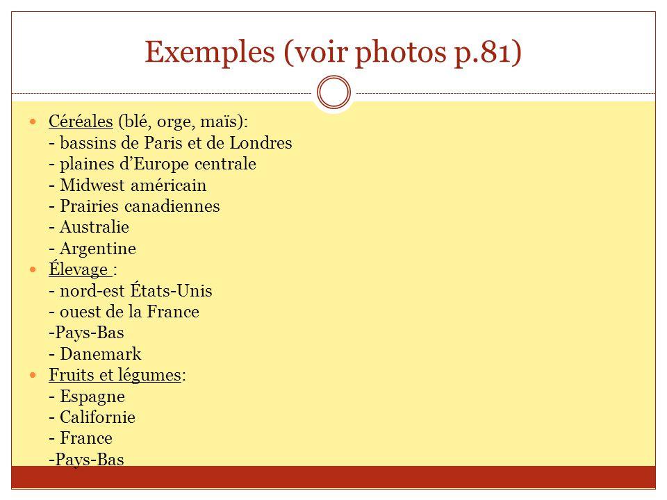 Exemples (voir photos p.81)
