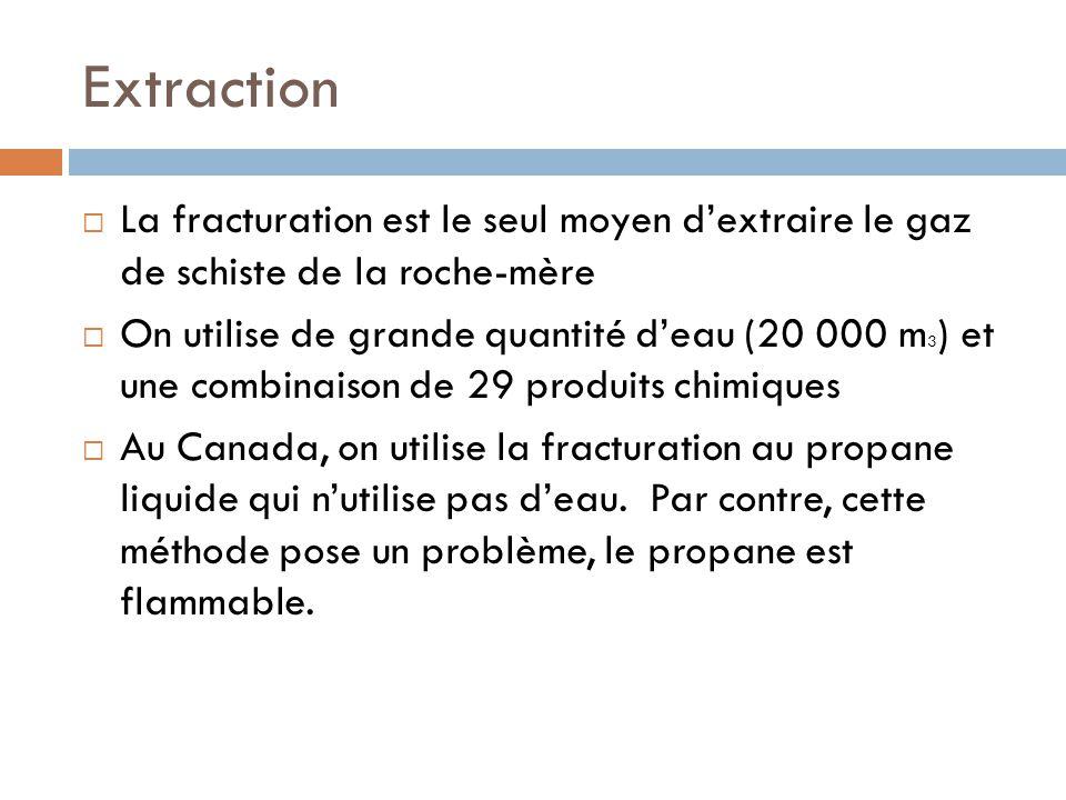 Extraction La fracturation est le seul moyen d'extraire le gaz de schiste de la roche-mère.