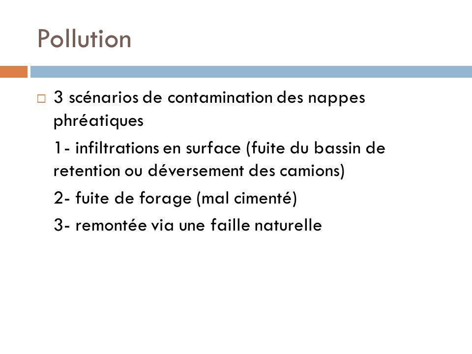 le gaz de schiste environnement vs 233 conomie ppt t 233 l 233 charger