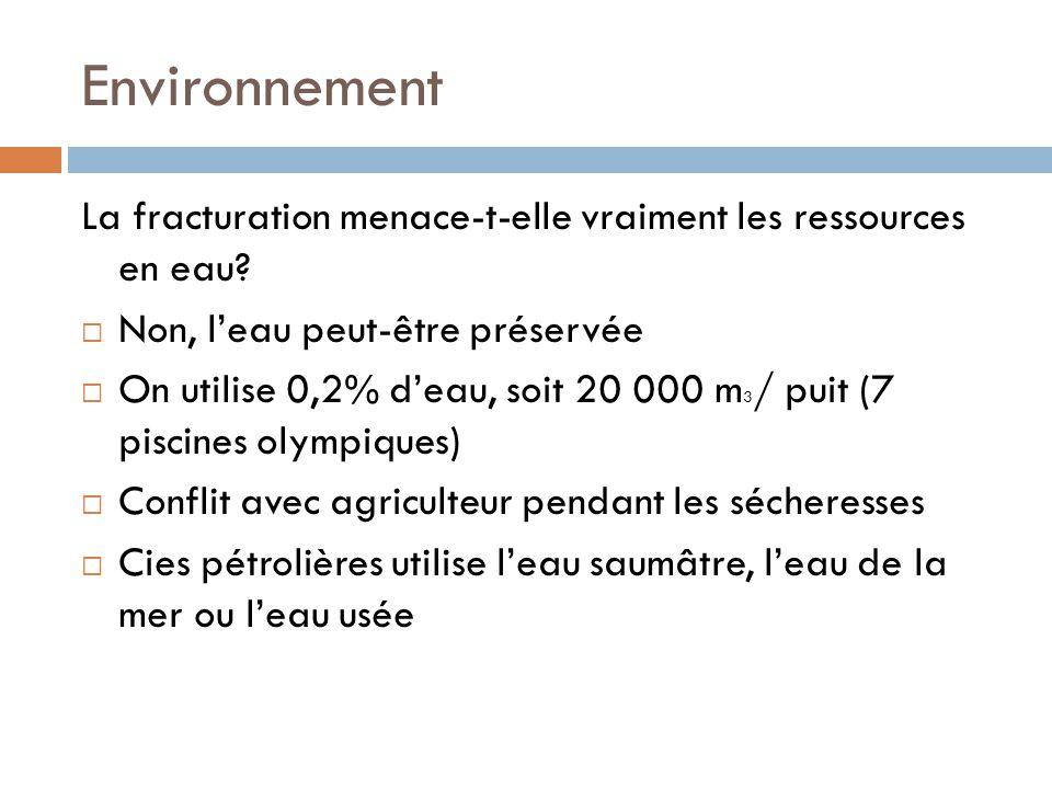 Environnement La fracturation menace-t-elle vraiment les ressources en eau Non, l'eau peut-être préservée.