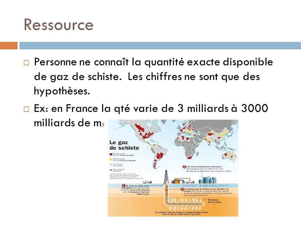 Ressource Personne ne connaît la quantité exacte disponible de gaz de schiste. Les chiffres ne sont que des hypothèses.