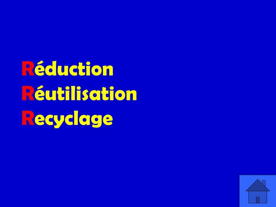 Réduction Réutilisation Recyclage