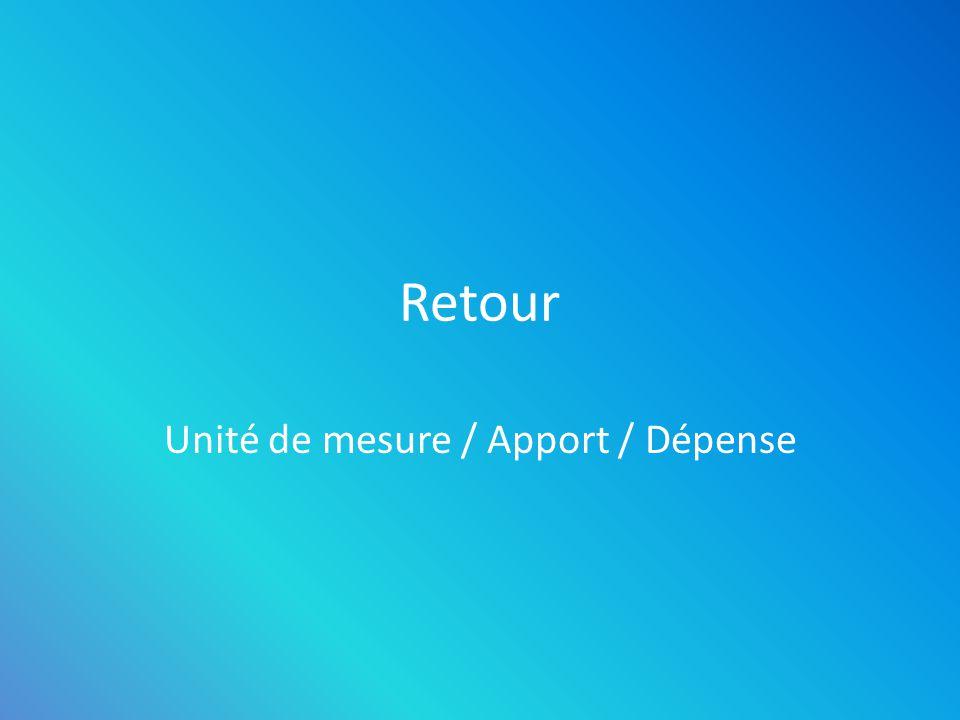 Unité de mesure / Apport / Dépense