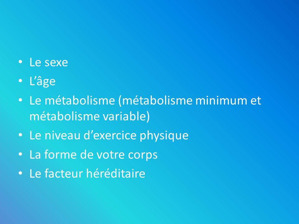 Le sexe L'âge. Le métabolisme (métabolisme minimum et métabolisme variable) Le niveau d'exercice physique.
