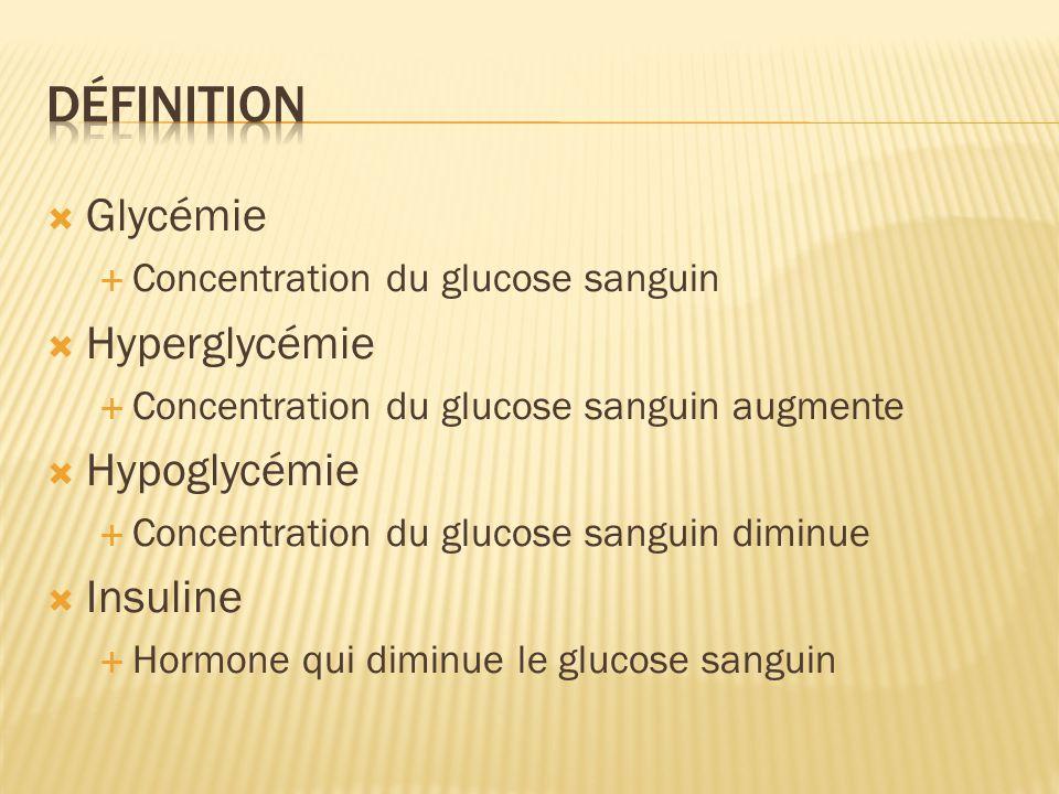 Définition Glycémie Hyperglycémie Hypoglycémie Insuline