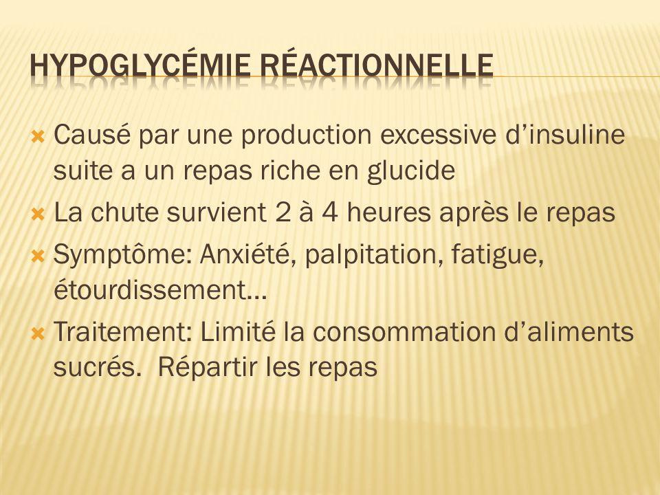 Hypoglycémie réactionnelle