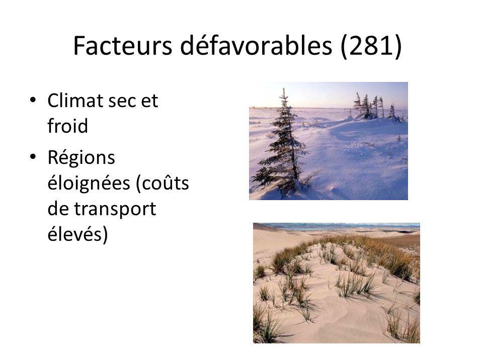 Facteurs défavorables (281)