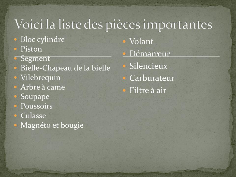 Voici la liste des pièces importantes