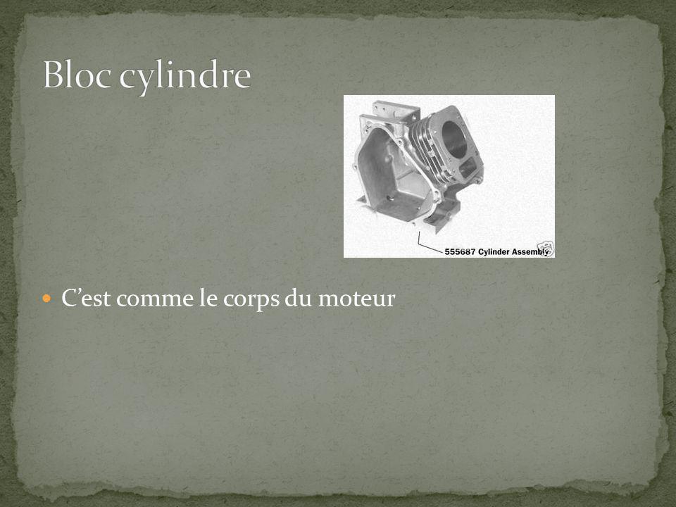 Bloc cylindre C'est comme le corps du moteur