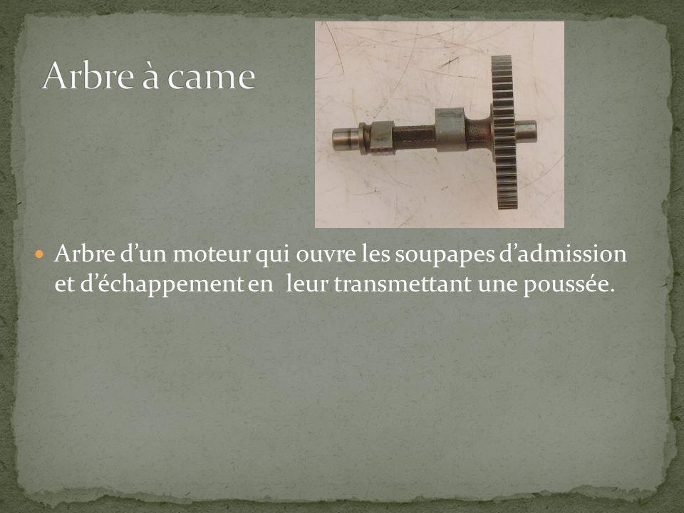 Arbre à came Arbre d'un moteur qui ouvre les soupapes d'admission et d'échappement en leur transmettant une poussée.