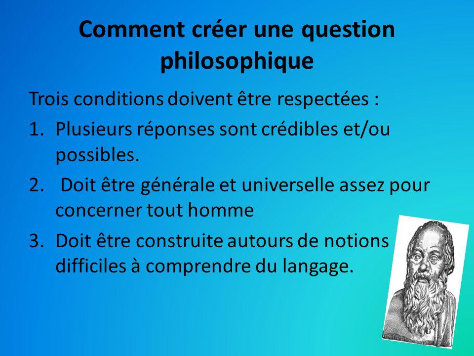 Comment créer une question philosophique