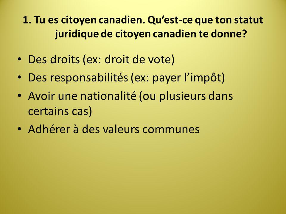 Des droits (ex: droit de vote) Des responsabilités (ex: payer l'impôt)