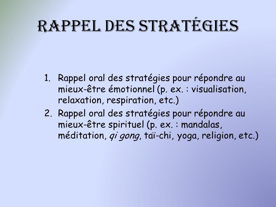 Rappel des stratégies Rappel oral des stratégies pour répondre au mieux-être émotionnel (p. ex. : visualisation, relaxation, respiration, etc.)