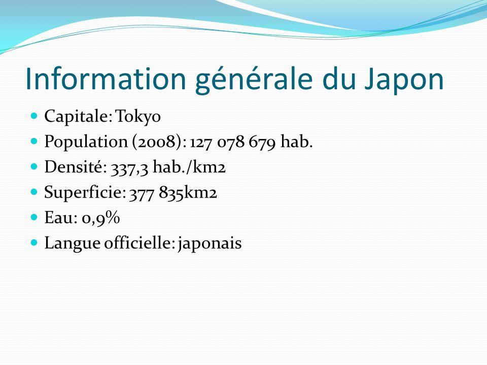Information générale du Japon