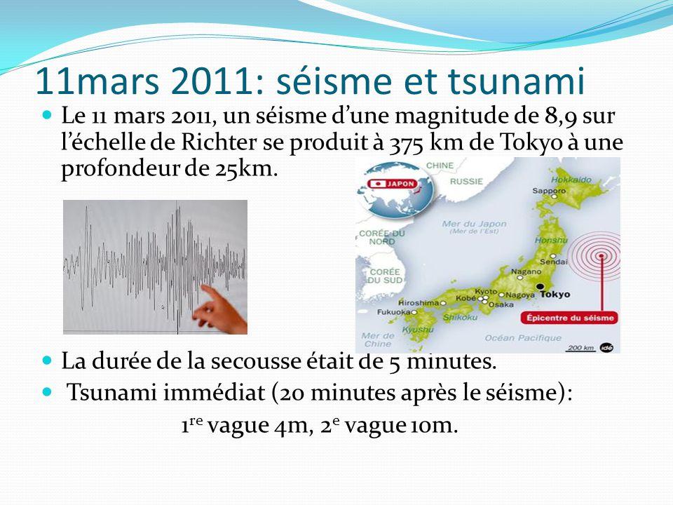11mars 2011: séisme et tsunami