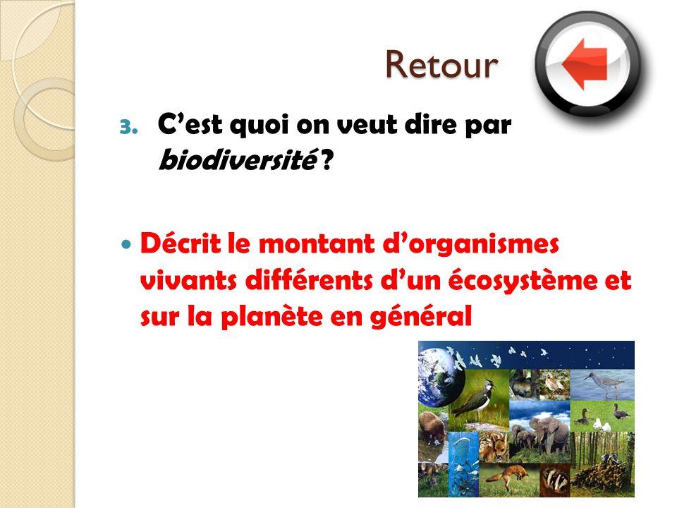Retour C'est quoi on veut dire par biodiversité