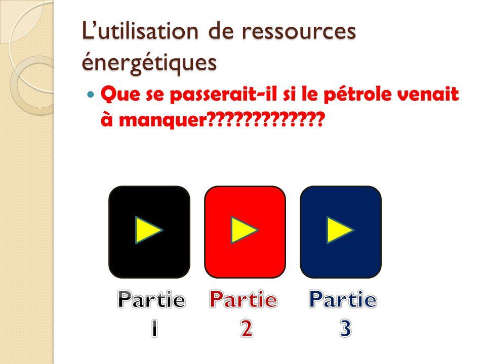 L'utilisation de ressources énergétiques