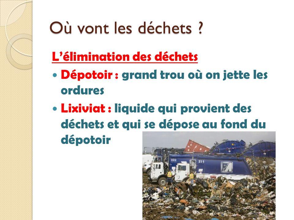 Où vont les déchets L'élimination des déchets